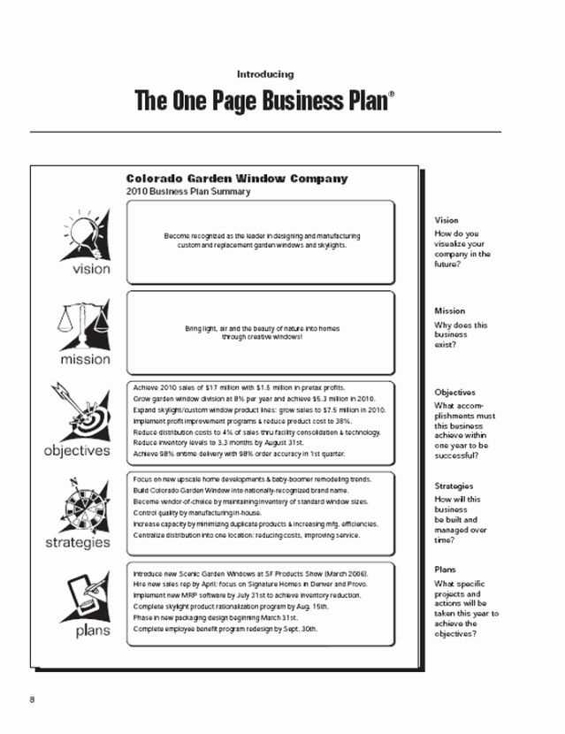 1 Page Business Plan Template In 2020 | One Page Business throughout 1 Page Business Plan Templates Free