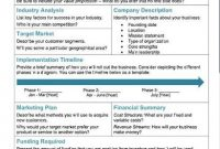 11 Sample Business Plans To Help You Write Your Own within 1 Page Business Plan Templates Free