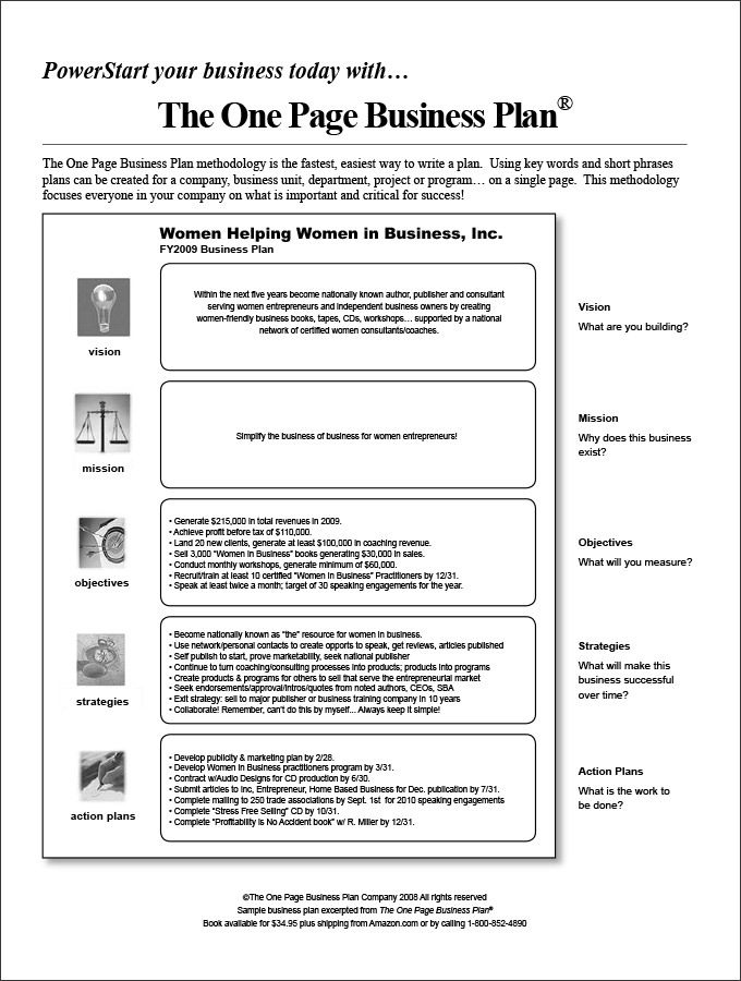15+ One-Page Business Plan Templates To Get Started Your regarding 1 Page Business Plan Templates Free