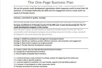 Free 14+ One-Page Business Plan Samples In Ms Word | Pages in 1 Page Business Plan Templates Free