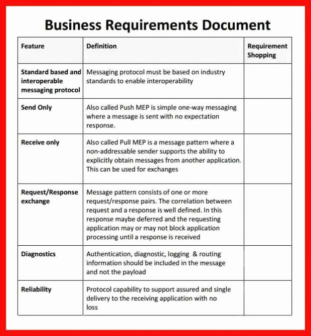 19+ Business Requirements Document Examples - Pdf | Examples regarding Business Requirements Document Template Pdf