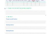 2 Easy Quarterly Progress Report Templates | Free Download within Business Quarterly Report Template