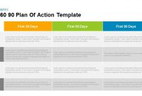 30 60 90 Day Plan Of Action Template For Powerpoint And Keynote in 30 60 90 Business Plan Template Ppt