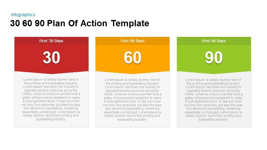 30 60 90 Day Plan Of Action Template For Powerpoint And Keynote with 30 60 90 Business Plan Template Ppt