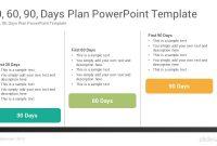 30 60 90 Days Plan Powerpoint Template – Slidesalad regarding 30 60 90 Business Plan Template Ppt
