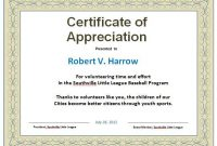 30 Free Certificate Of Appreciation Templates And Letters in Certificates Of Appreciation Template