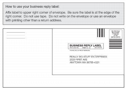 505 Quick Service Guide | Postal Explorer Pertaining To Usps Business Reply Mail Template