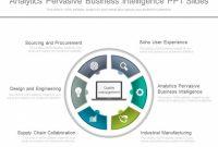 Analytics Pervasive Business Intelligence Ppt Slides intended for Business Intelligence Powerpoint Template