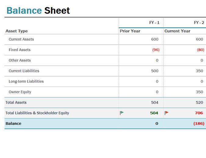 Balance Sheet Intended For Small Business Balance Sheet Template