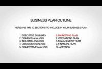 Bed And Breakfast Business Plan intended for Business Plan Template For Clothing Line