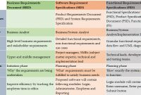Brd Vs Srs Vs Frs – Detailed Comparison | The Business pertaining to Business Requirement Specification Document Template