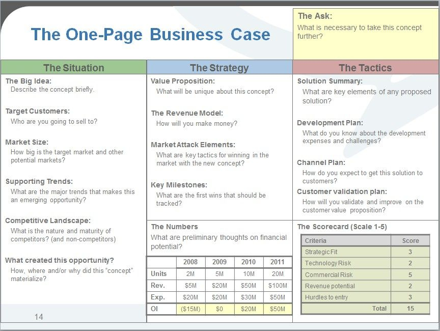 Business Case One Page Template One Page Business Case inside Business Case One Page Template