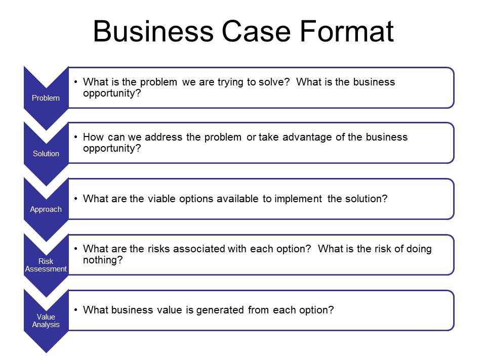 Business Case Template In Word In 2020 | Business Case within Writing Business Cases Template