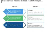 Business Case Validation Detailed Feasibility Analysis in Template For Business Case Presentation