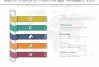 Business Intelligence Project Manager Presentation Deck in Business Intelligence Powerpoint Template