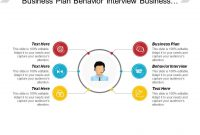 Business Plan Behavior Interview Business Financing Computer pertaining to Interview Business Plan Template