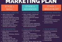 Business Plan Real Estate Agent Pdf And Writing For in Real Estate Agent Business Plan Template