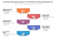 Business Reorganization And Restructuring Experience with Business Reorganization Plan Template