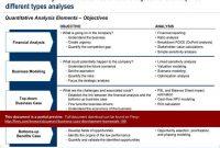 Business+Case+Development+Framework | Business Case Template regarding Template For Business Case Presentation