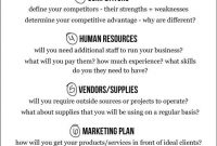 Clothing Business Plan Template Awesome A Sample Fashion for Business Plan Template For Clothing Line