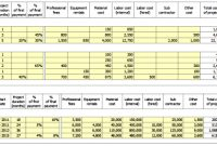 Construction Business Plan in General Contractor Business Plan Template