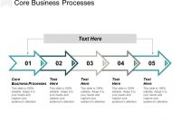 Core Business Processes Ppt Powerpoint Presentation for Business Process Catalogue Template