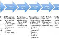Diversity Plan | Business Analyst, Analysis, Questionnaire within Business Process Questionnaire Template
