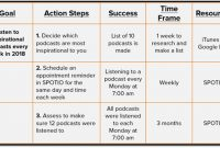 Examples Of Smart Goals For Sales Reps To Dominate 2020 with regard to Business Plan To Increase Sales Template