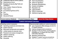 Express Bcp | Threat And Risk Assessment Template with regard to Business Continuity Plan Risk Assessment Template