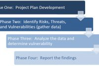 Facility Risk Assessment | Template | Methodology | Guide in Business Continuity Plan Risk Assessment Template