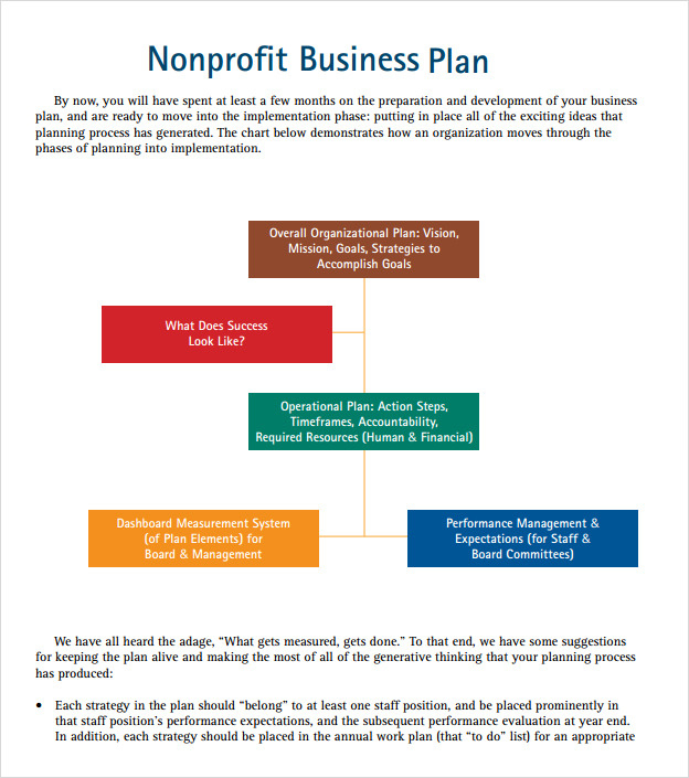 Free 13+ Sample Nonprofit Business Plan In Google Docs | Ms within Non Profit Business Plan Template Free Download