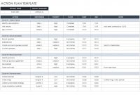 Free Action Plan Templates – Smartsheet intended for Business Plan To Increase Sales Template