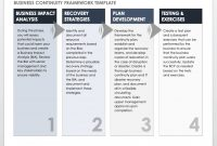 Free Business Continuity Plan Templates | Smartsheet with Simple Business Continuity Plan Template