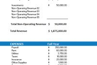Free Small Business Budget Template for Small Business Accounting Spreadsheet Template Free