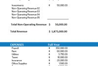 Free Small Business Budget Template in Annual Business Budget Template Excel