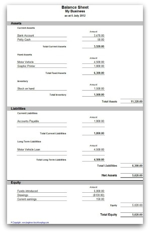 How To Understand Your Accounting Balance Sheet In Small Business Balance Sheet Template