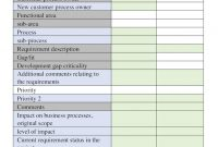 How To Use Requirements Questionnaire During Project throughout Business Process Questionnaire Template