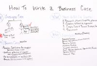 How To Write A Business Case – Projectmanager In Writing Business Cases Template