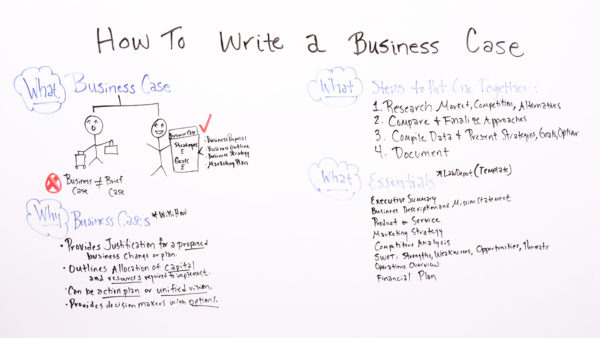 How To Write A Business Case - Projectmanager in Writing Business Cases Template