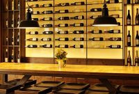 How To Write A Wine Bar Business Plan – Sample, Template for Wine Bar Business Plan Template