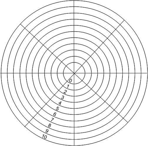 Image Result For Blank Wheel Of Life | Wellness Wheel, Wheel within Wheel Of Life Template Blank