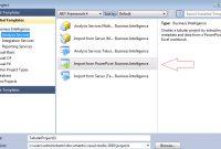 Inside Powerpivot 2 (Sql Server 2012 & Sharepoint 2010 intended for Business Intelligence Templates For Visual Studio 2010