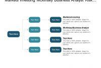 Markets Investing Mckinsey Business Analyst Risk Management regarding Mckinsey Business Case Template