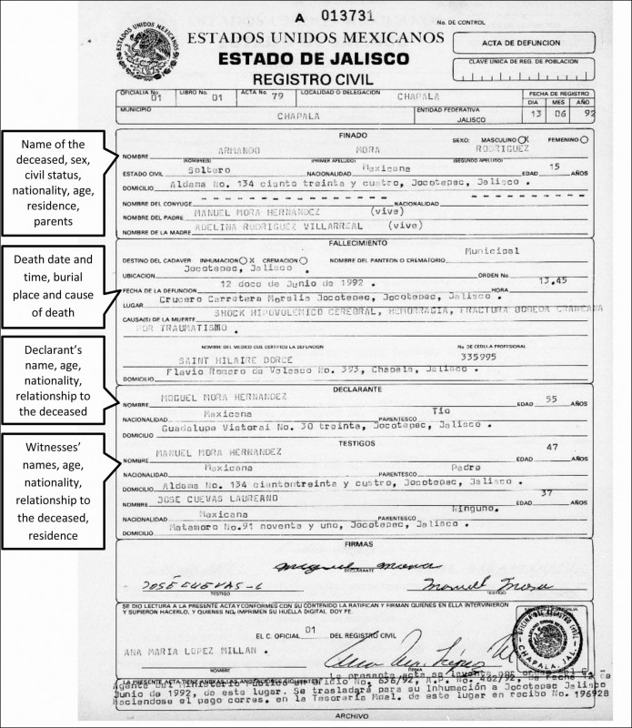 Marriage Certificate Translation From Spanish To English With Regard To Mexican Marriage Certificate Translation Template