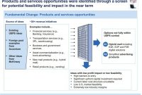 Mckinsey Consulting Report Template (1 with Mckinsey Business Case Template