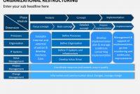 Organizational Restructuring inside Business Reorganization Plan Template