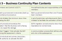 Pin On Business Plan Template For Startups pertaining to Petrol Station Business Plan Template