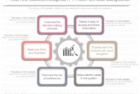 Pptx Real Time Business Intelligence Ppt Powerpoint Slide with Business Intelligence Powerpoint Template