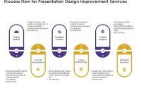 Presentation Design Improvement Proposal Powerpoint in Business Improvement Proposal Template