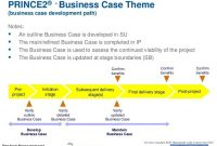 Prince2® – Business Case Theme (Business Case Development for Prince2 Business Case Template Word